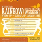 Rainbow Sport and Culture Weekend 2015